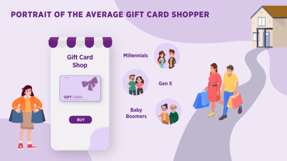 Portrait of the Average Gift Card Shopper
